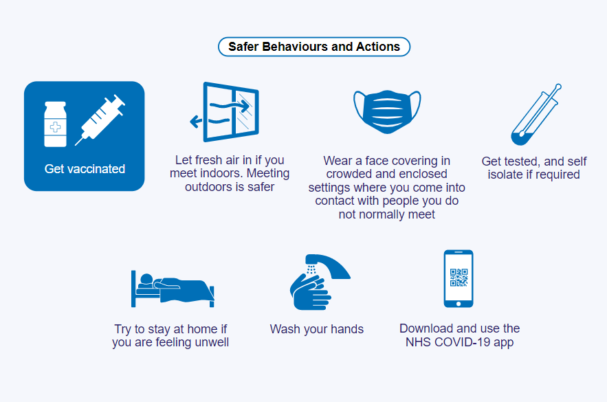 Safe behaviours and actions chart